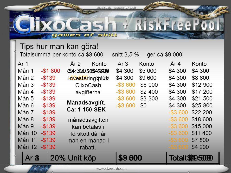 Tips hur man kan göra! Totalsumma per konto ca $3 600 snitt 3,5 % ger ca $9 000 År 1 Mån 1-$1 800 Mån 2-$139 Mån 3-$139 Mån 4-$139 Mån 5-$139 Mån 6-$1