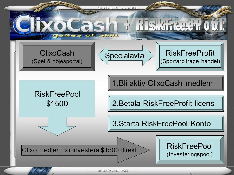 ClixoCash (Spel & nöjesportal) RiskFreeProfit (Sportarbitrage handel) RiskFreePool (Investeringspool) Specialavtal RiskFreePool $1500 Clixo medlem får