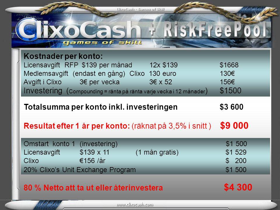 Kostnader per konto: Licensavgift RFP $139 per månad 12x $139$1668 Medlemsavgift (endast en gång) Clixo 130 euro130€ Avgift i Clixo3€ per vecka 3€ x 5