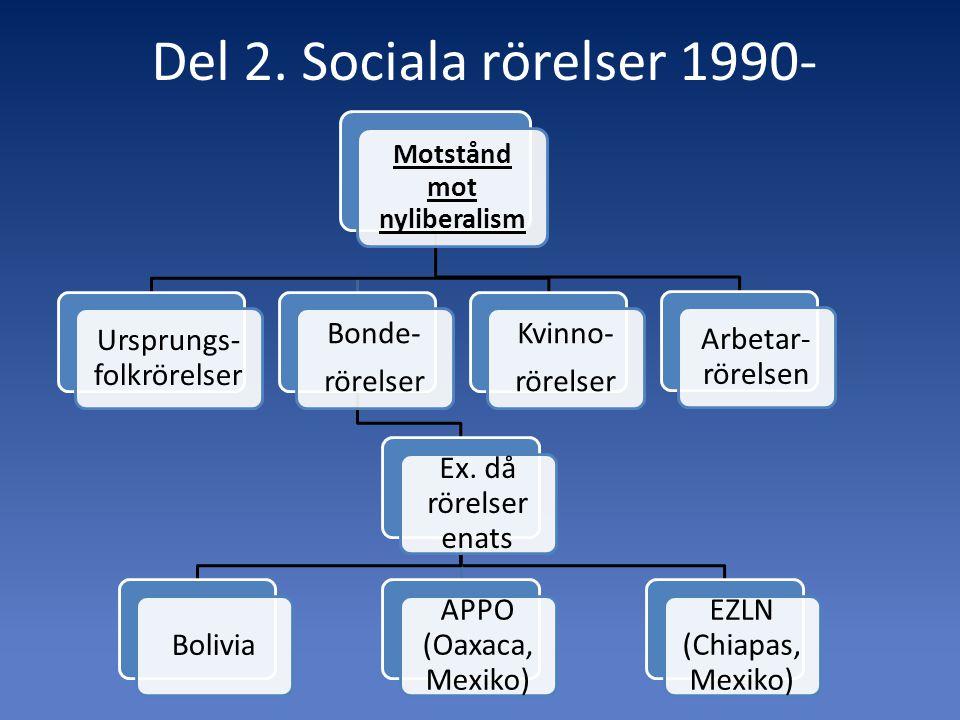 Motstånd mot nyliberalism • Många fascistiska regimer föll under 70-80.