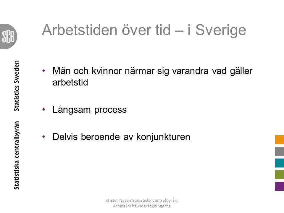 Arbetstiden över tid – i Sverige •Män och kvinnor närmar sig varandra vad gäller arbetstid •Långsam process •Delvis beroende av konjunkturen Krister N