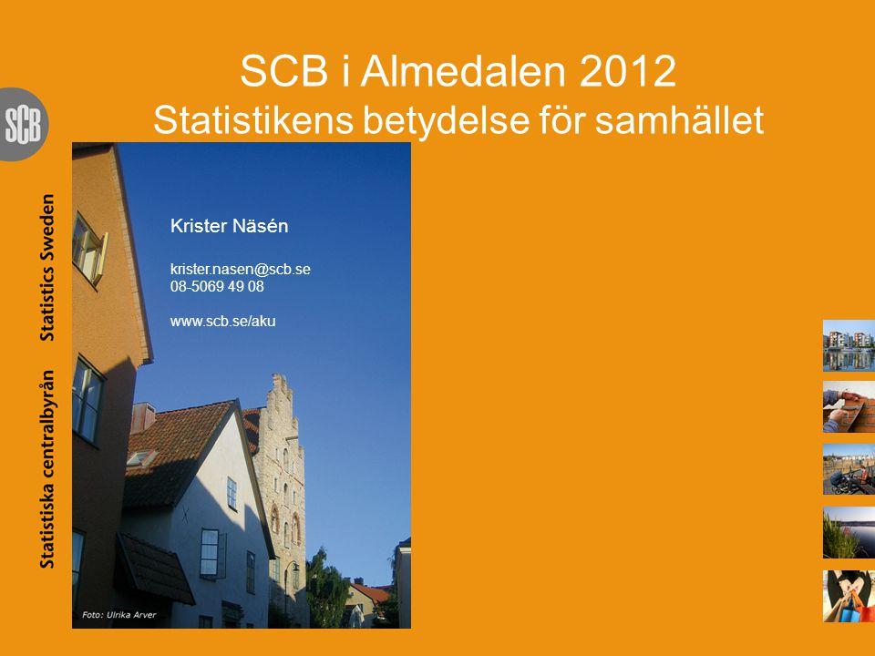 Krister Näsén krister.nasen@scb.se 08-5069 49 08 www.scb.se/aku SCB i Almedalen 2012 Statistikens betydelse för samhället