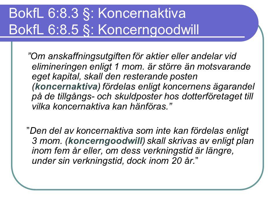 """BokfL 6:8.3 §: Koncernaktiva BokfL 6:8.5 §: Koncerngoodwill """"Om anskaffningsutgiften för aktier eller andelar vid elimineringen enligt 1 mom. är störr"""