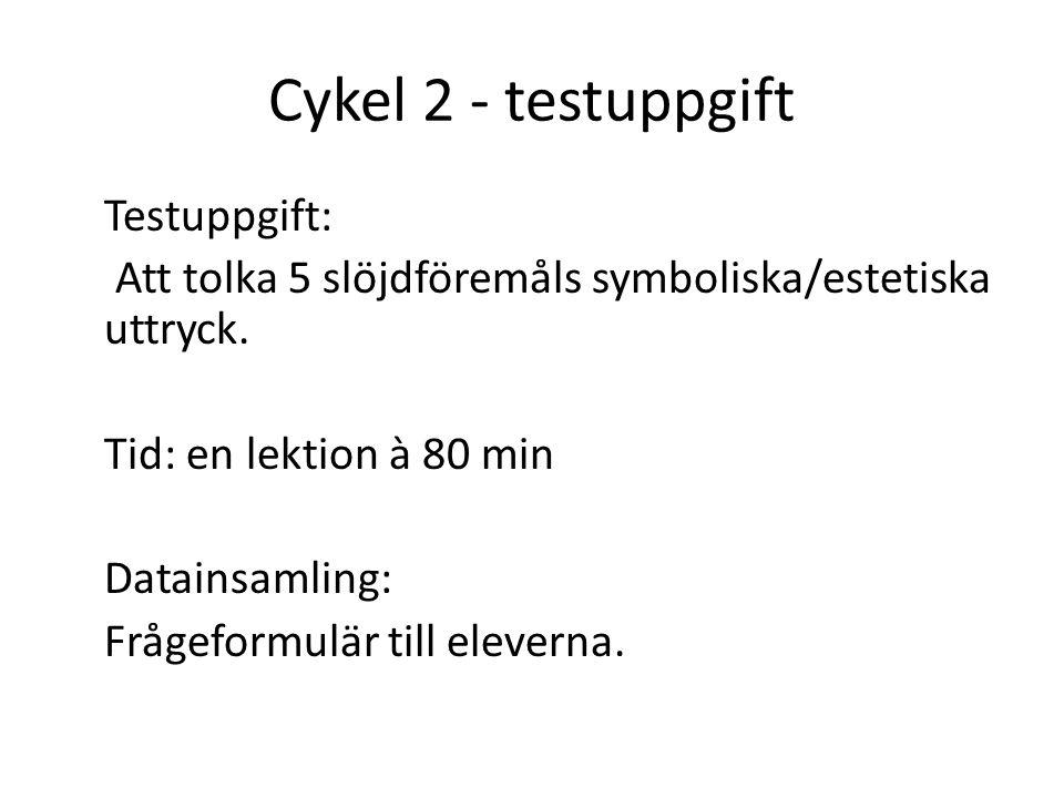 Cykel 2 - testuppgift Testuppgift: Att tolka 5 slöjdföremåls symboliska/estetiska uttryck. Tid: en lektion à 80 min Datainsamling: Frågeformulär till