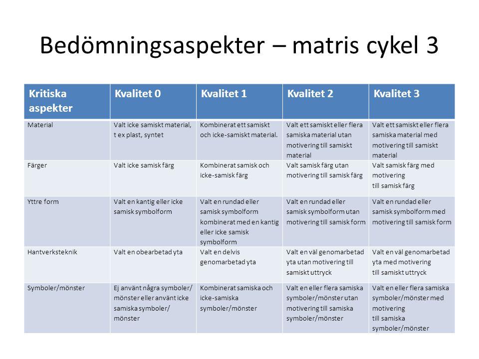 Bedömningsaspekter – matris cykel 3 Kritiska aspekter Kvalitet 0Kvalitet 1Kvalitet 2Kvalitet 3 Material Valt icke samiskt material, t ex plast, syntet