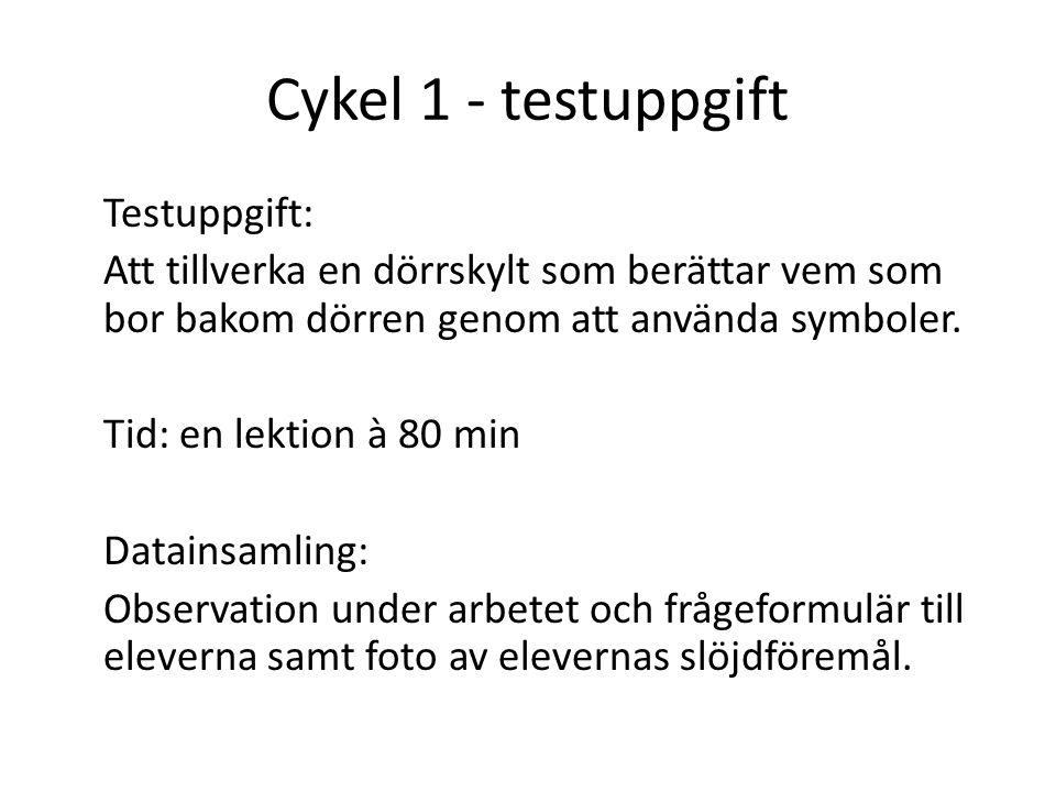 Cykel 1 - testuppgift Testuppgift: Att tillverka en dörrskylt som berättar vem som bor bakom dörren genom att använda symboler. Tid: en lektion à 80 m