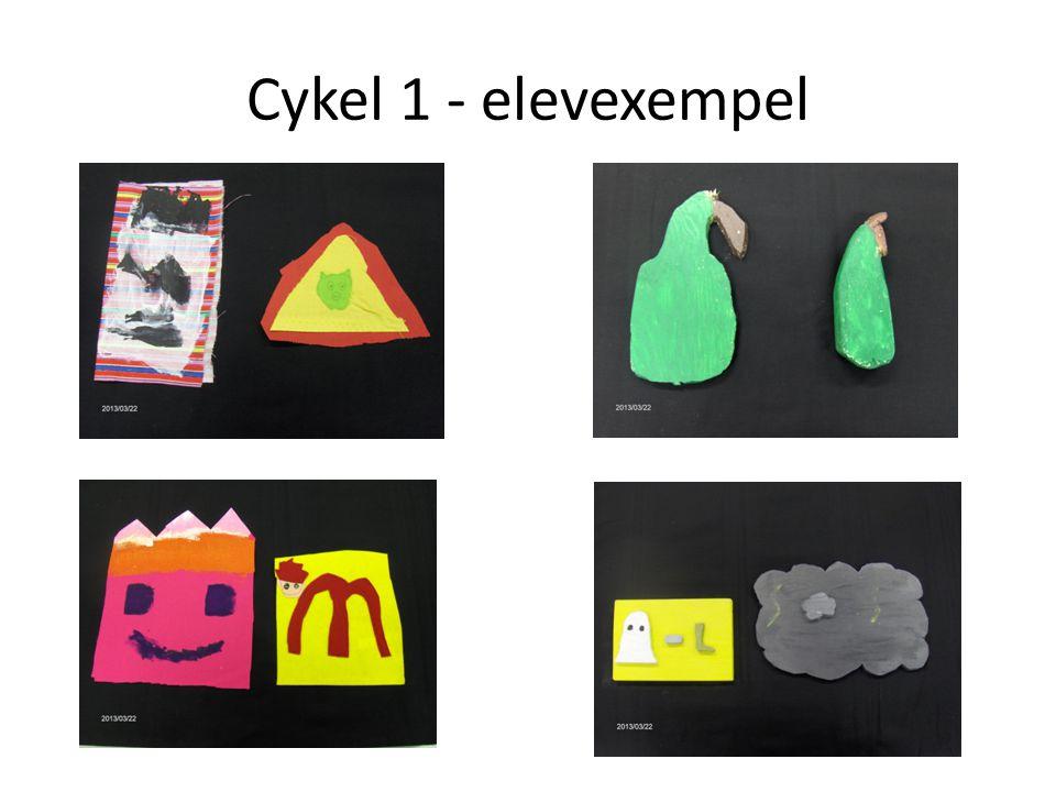 Cykel 1 – resultat och slutsatser • Ex.