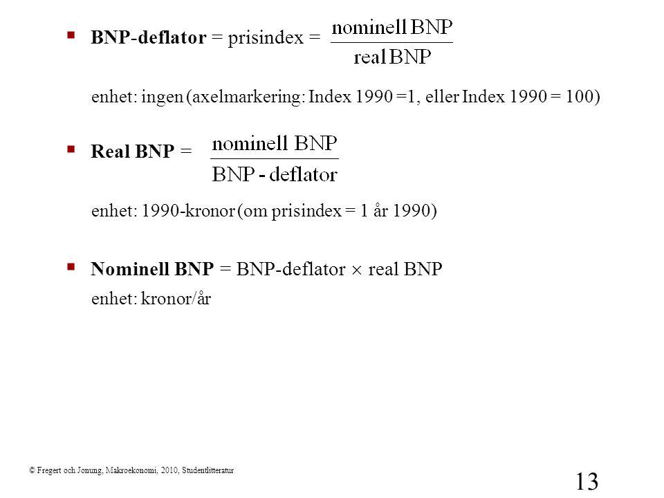 © Fregert och Jonung, Makroekonomi, 2010, Studentlitteratur 13  BNP-deflator = prisindex = enhet: ingen (axelmarkering: Index 1990 =1, eller Index 19