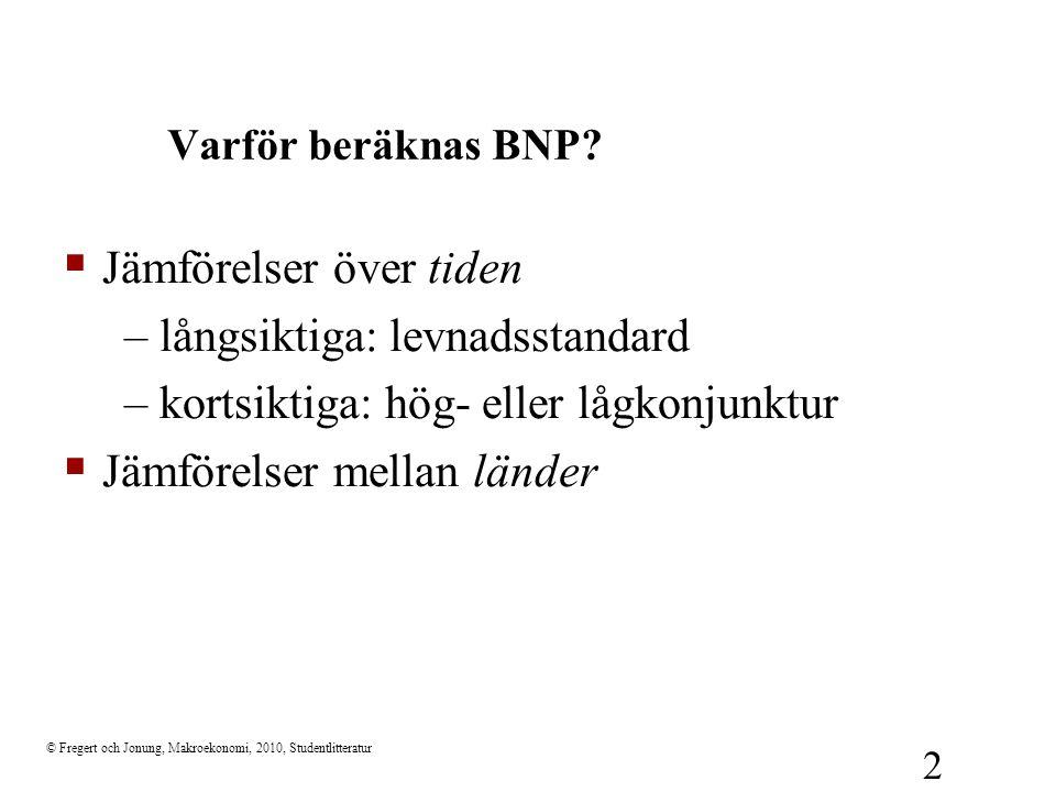 © Fregert och Jonung, Makroekonomi, 2010, Studentlitteratur 2 Varför beräknas BNP?  Jämförelser över tiden – långsiktiga: levnadsstandard – kortsikti