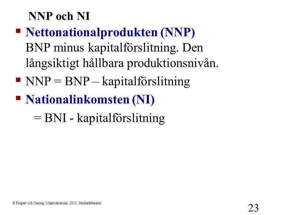 © Fregert och Jonung, Makroekonomi, 2010, Studentlitteratur 23  Nettonationalprodukten (NNP) BNP minus kapitalförslitning. Den långsiktigt hållbara p