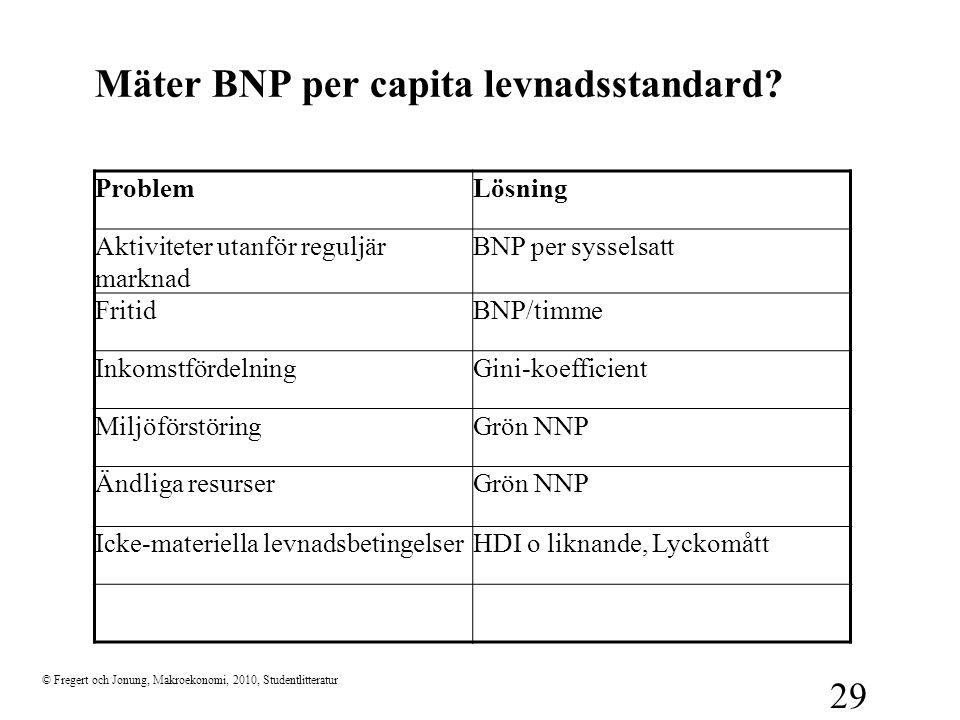 © Fregert och Jonung, Makroekonomi, 2010, Studentlitteratur 29 Mäter BNP per capita levnadsstandard? ProblemLösning Aktiviteter utanför reguljär markn