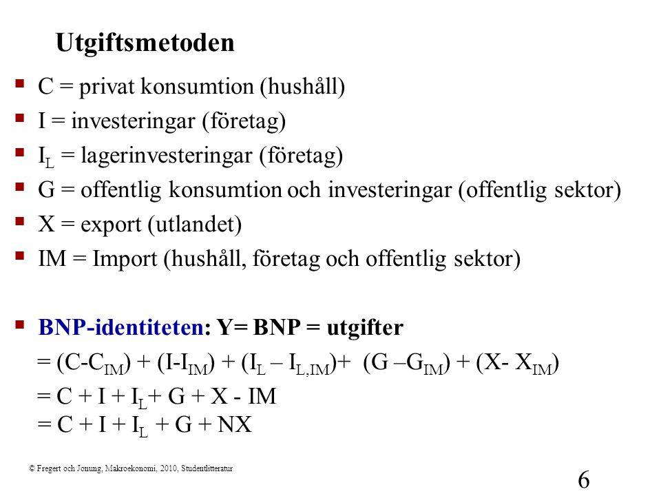 © Fregert och Jonung, Makroekonomi, 2010, Studentlitteratur 6 Utgiftsmetoden  C = privat konsumtion (hushåll)  I = investeringar (företag)  I L = l