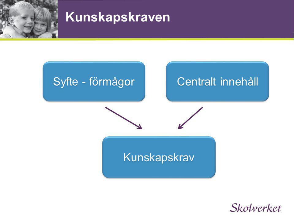 Kunskapskraven Centralt innehåll Syfte - förmågor Kunskapskrav