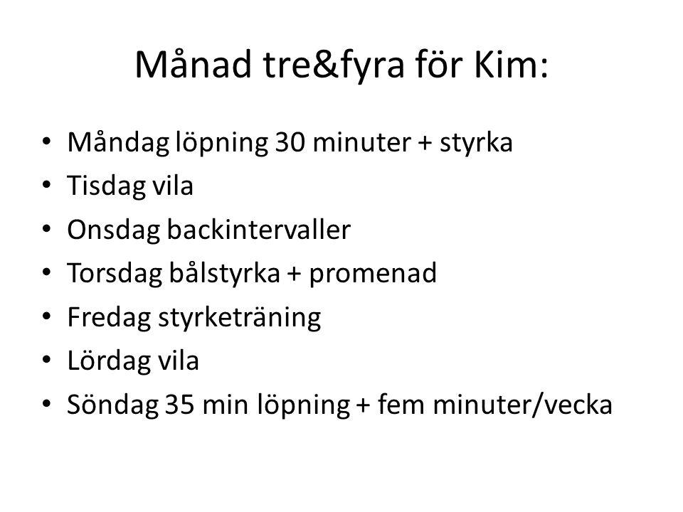 Månad tre&fyra för Kim: • Måndag löpning 30 minuter + styrka • Tisdag vila • Onsdag backintervaller • Torsdag bålstyrka + promenad • Fredag styrketräning • Lördag vila • Söndag 35 min löpning + fem minuter/vecka