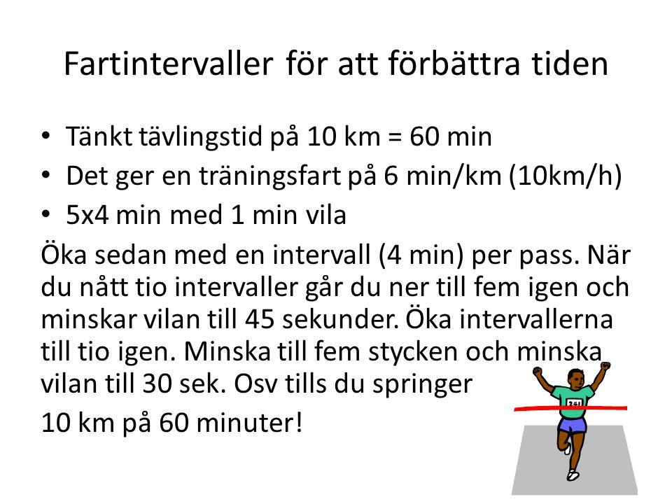 Fartintervaller för att förbättra tiden • Tänkt tävlingstid på 10 km = 60 min • Det ger en träningsfart på 6 min/km (10km/h) • 5x4 min med 1 min vila Öka sedan med en intervall (4 min) per pass.