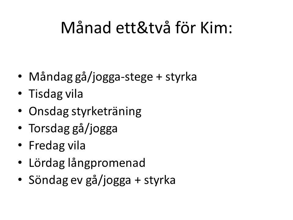 Månad ett&två för Kim: • Måndag gå/jogga-stege + styrka • Tisdag vila • Onsdag styrketräning • Torsdag gå/jogga • Fredag vila • Lördag långpromenad • Söndag ev gå/jogga + styrka