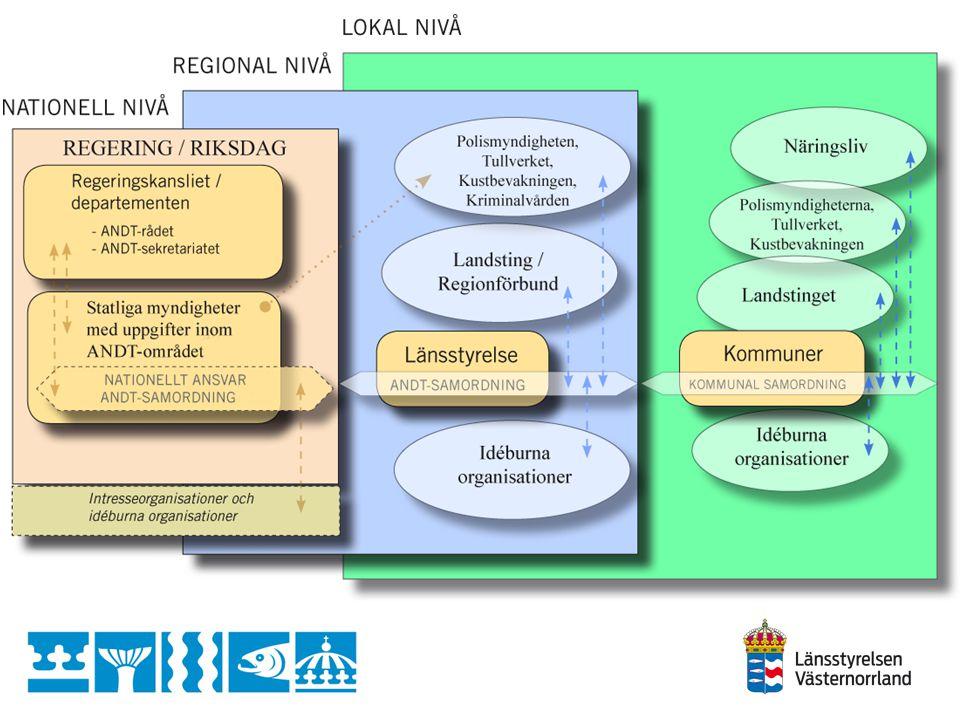 Det alkoholförebyggande arbetet i kommunen har en hållbar struktur • Opublicerad data