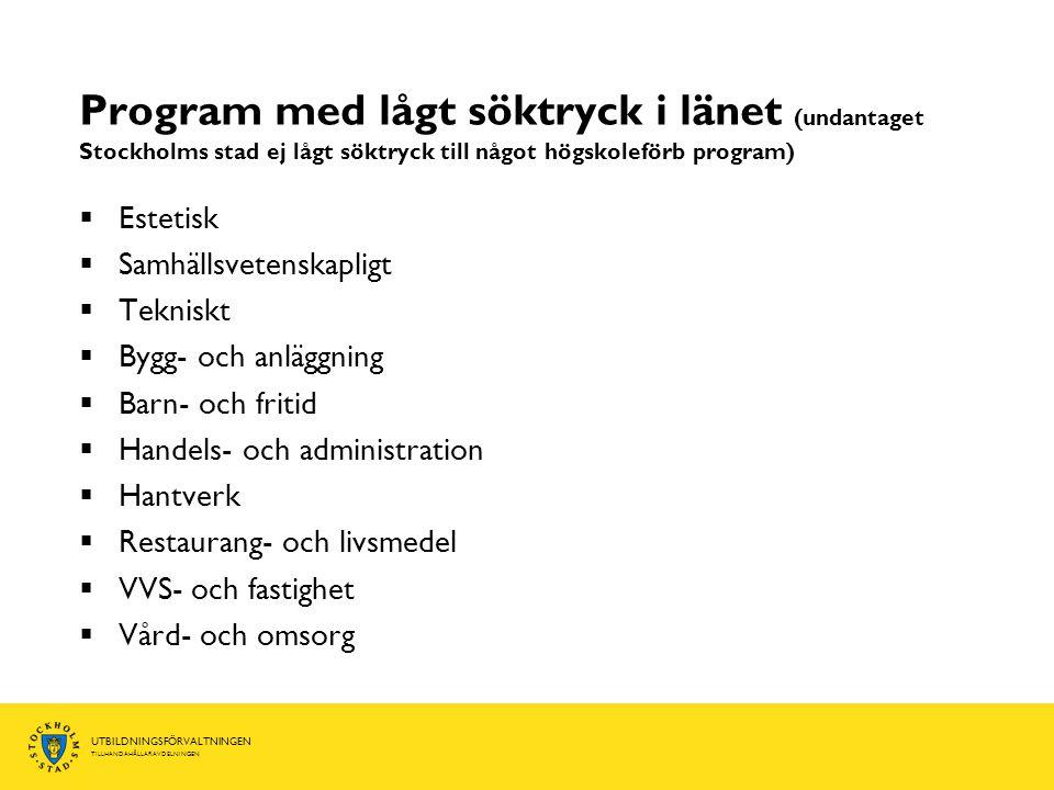 UTBILDNINGSFÖRVALTNINGEN TILLHANDAHÅLLARAVDELNINGEN Program med lågt söktryck i länet (undantaget Stockholms stad ej lågt söktryck till något högskole