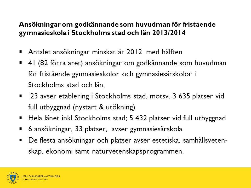 UTBILDNINGSFÖRVALTNINGEN TILLHANDAHÅLLARAVDELNINGEN Ansökningar om godkännande som huvudman för fristående gymnasieskola i Stockholms stad och län 2013/2014  Antalet ansökningar minskat år 2012 med hälften  41 (82 förra året) ansökningar om godkännande som huvudman för fristående gymnasieskolor och gymnasiesärskolor i Stockholms stad och län,  23 avser etablering i Stockholms stad, motsv.