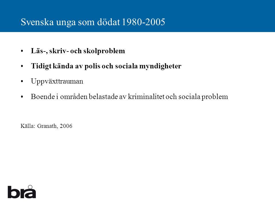 Svenska unga som dödat 1980-2005 •Läs-, skriv- och skolproblem •Tidigt kända av polis och sociala myndigheter •Uppväxttrauman •Boende i områden belastade av kriminalitet och sociala problem Källa: Granath, 2006