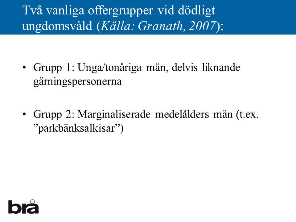 Två vanliga offergrupper vid dödligt ungdomsvåld (Källa: Granath, 2007): •Grupp 1: Unga/tonåriga män, delvis liknande gärningspersonerna •Grupp 2: Marginaliserade medelålders män (t.ex.