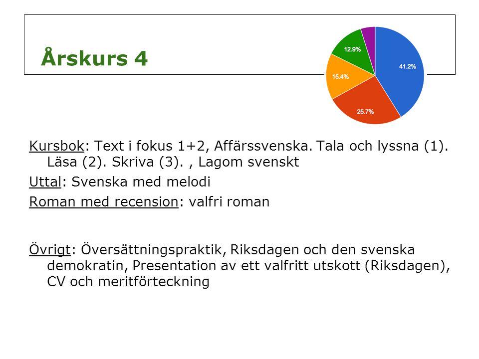 Årskurs 4 Kursbok: Text i fokus 1+2, Affärssvenska. Tala och lyssna (1). Läsa (2). Skriva (3)., Lagom svenskt Uttal: Svenska med melodi Roman med rece