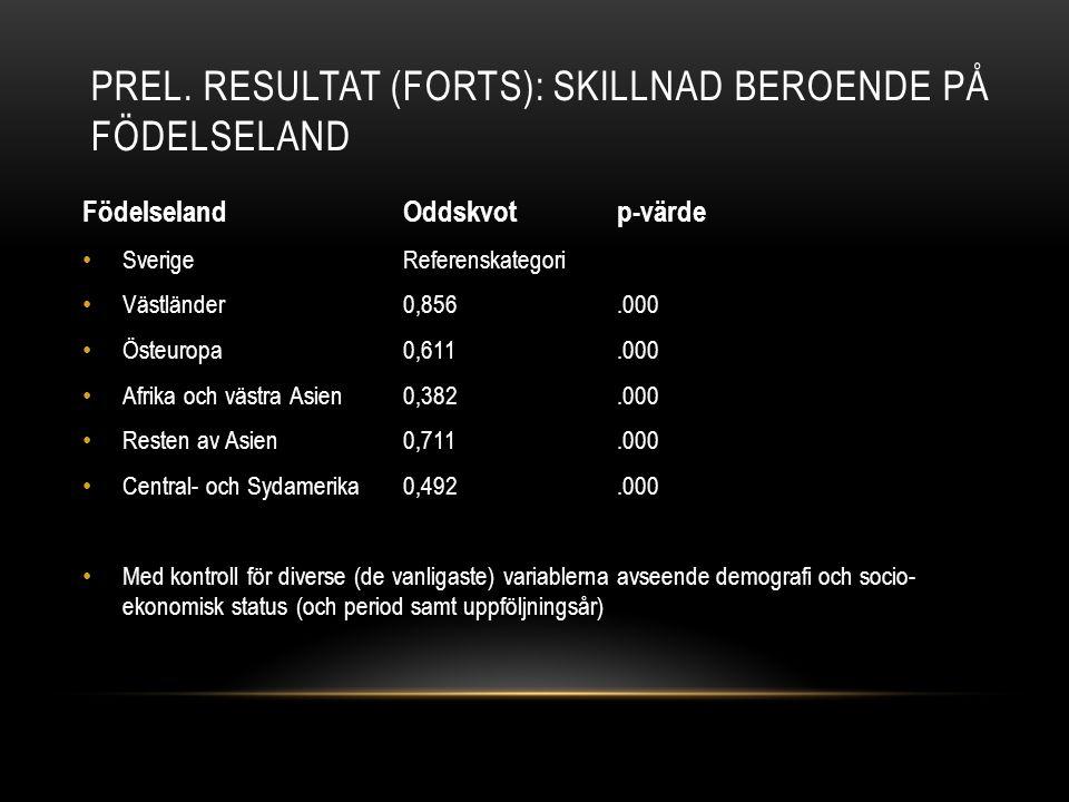 PREL. RESULTAT (FORTS): SKILLNAD BEROENDE PÅ FÖDELSELAND FödelselandOddskvotp-värde • SverigeReferenskategori • Västländer0,856.000 • Östeuropa0,611.0