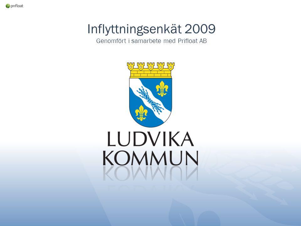 Inflyttningsenkät 2009 Genomfört i samarbete med Prifloat AB