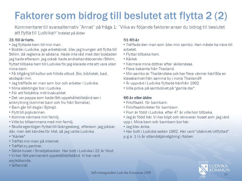 Kommentarer till svarsalternativ Annat på fråga 1: Vilka av följande faktorer anser du bidrog till beslutet att flytta till Ludvika ? Indelat på ålder 14 Inflyttningsenkät Ludvika Kommun 2009 31-50 år forts.