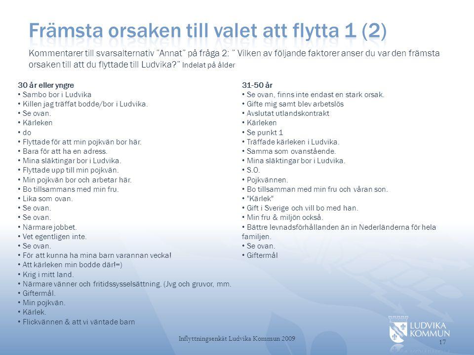 17 Inflyttningsenkät Ludvika Kommun 2009 30 år eller yngre • Sambo bor i Ludvika • Killen jag träffat bodde/bor i Ludvika.