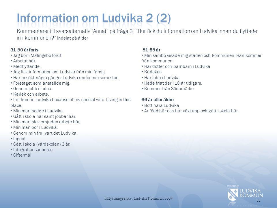 22 Inflyttningsenkät Ludvika Kommun 2009 31-50 år forts • Jag bor i Malingsbo förut.