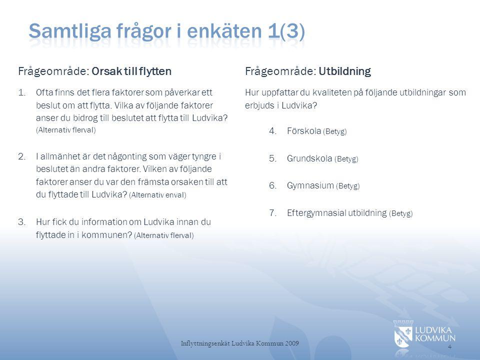 55 Inflyttningsenkät Ludvika Kommun 2009 30 år eller yngre forts • 1 Bra miljö (stadsmiljö).