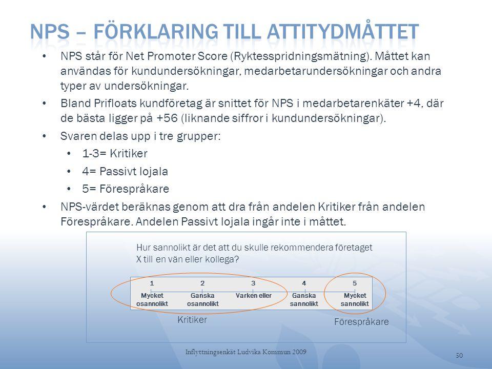 Inflyttningsenkät Ludvika Kommun 2009 50 • NPS står för Net Promoter Score (Ryktesspridningsmätning).
