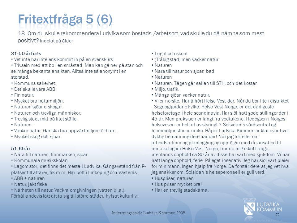 57 Inflyttningsenkät Ludvika Kommun 2009 31-50 år forts • Vet inte har inte ens kommit in på en svenskurs.