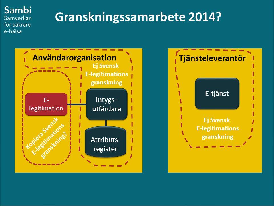 E-tjänst Attributs- register E- legitimation Intygs- utfärdare Granskningssamarbete 2014.