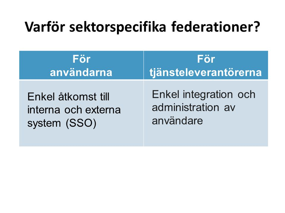 Attribut Varför sektorspecifika federationer.