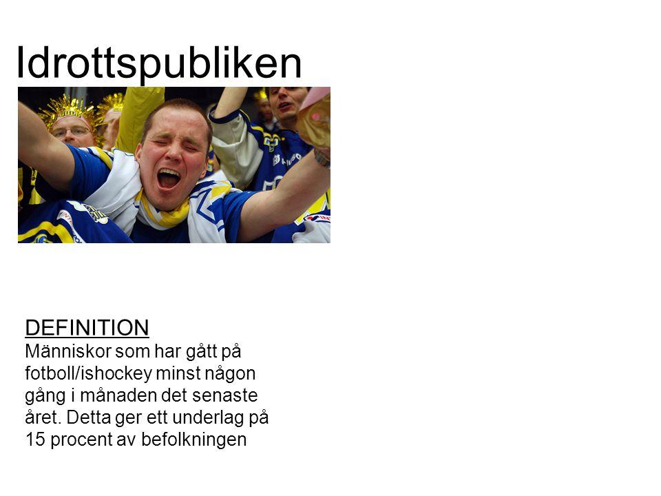 Idrottspubliken DEFINITION Människor som har gått på fotboll/ishockey minst någon gång i månaden det senaste året.