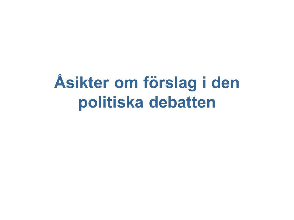 Åsikter om förslag i den politiska debatten