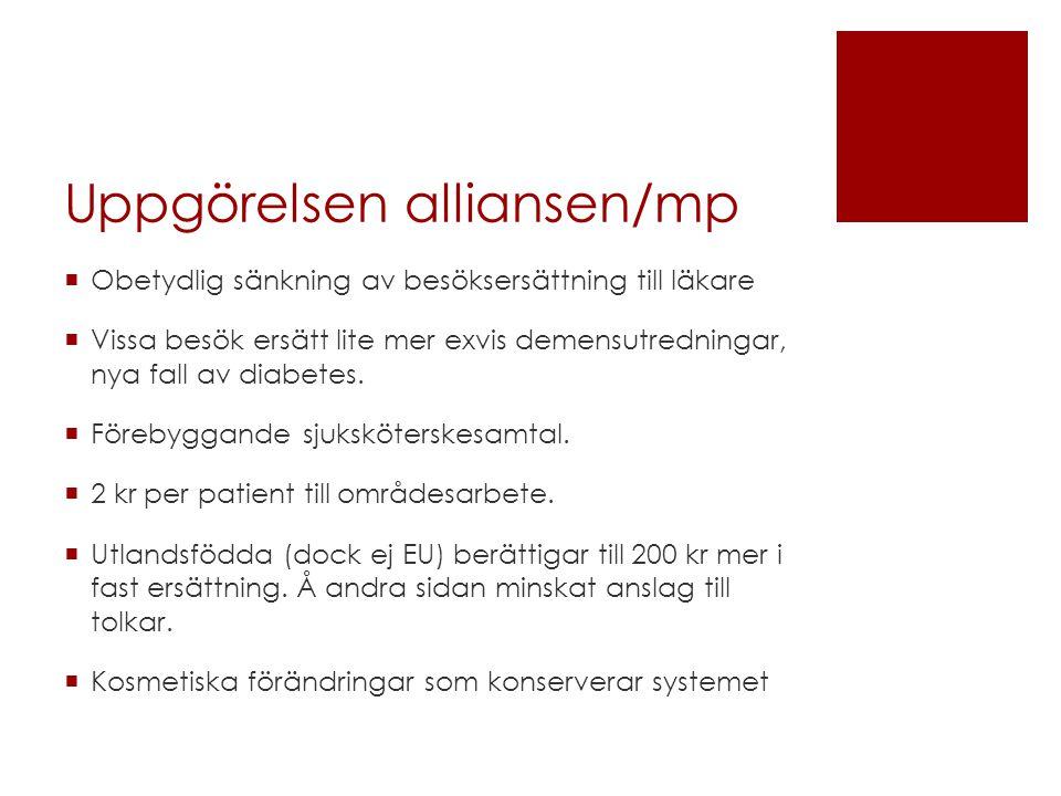 Uppgörelsen alliansen/mp  Obetydlig sänkning av besöksersättning till läkare  Vissa besök ersätt lite mer exvis demensutredningar, nya fall av diabetes.