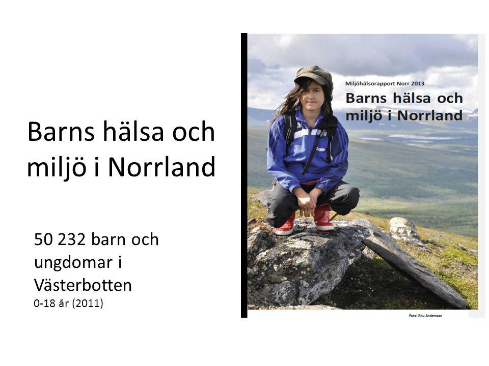 Barns hälsa och miljö i Norrland 50 232 barn och ungdomar i Västerbotten 0-18 år (2011)