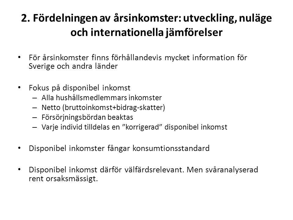 När var den svenska inkomstfördelningen som jämnast? Gini: övergripande mått