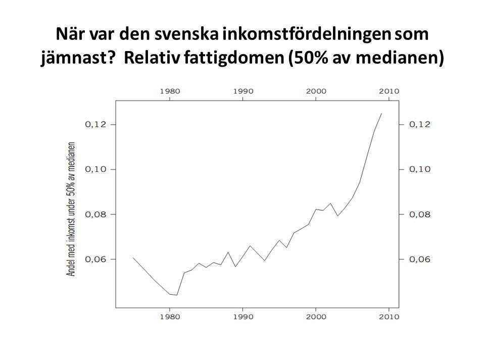 Utvecklingen fram till 1975 Sämre underlag men: Allt tyder på utjämning under större delen av 1900-talet