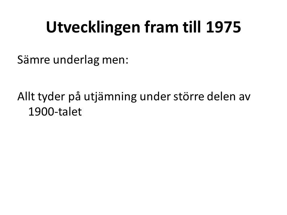 Utvecklingen sedan tidigt 1980-tal: inkomstnivåer