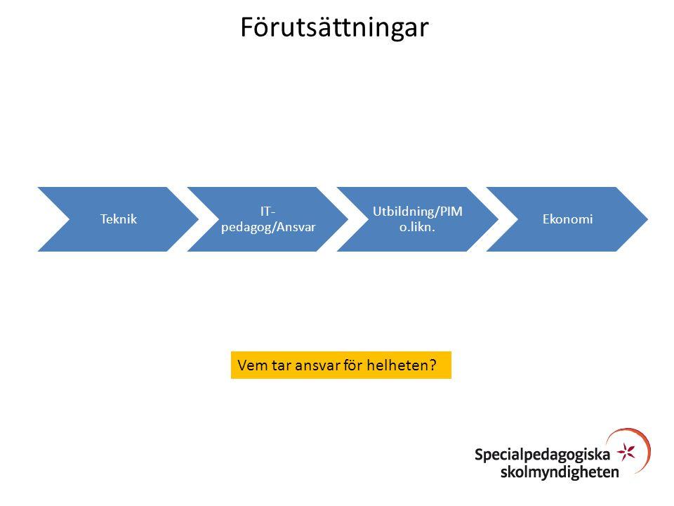 Appar -mer Sveriges största iPad undersökning http://www.forskning.se/pressmeddelanden/pressmeddelandenarkiv2011/hararsverigesstorstaipadunders okning.5.394eb2b512f328eb87980001101.html Borås lärarutbildning satsar på iPad http://www.forskning.se/fordigiskolan/larare/tipsforlarare/boraslararutbildningsatsarpaipads.5.468876f41 2e262f9f0c80001041.html iPad i skolan http://ipadiskolan.se/ Projektet iPad i förskolan http://skolans-datortips.se/hjaelp-a-tips/ipad/157-ipad-i-foerskolan Hur användandet av en särskild applikation till en surfplatta kan påverka studenternas resultat.