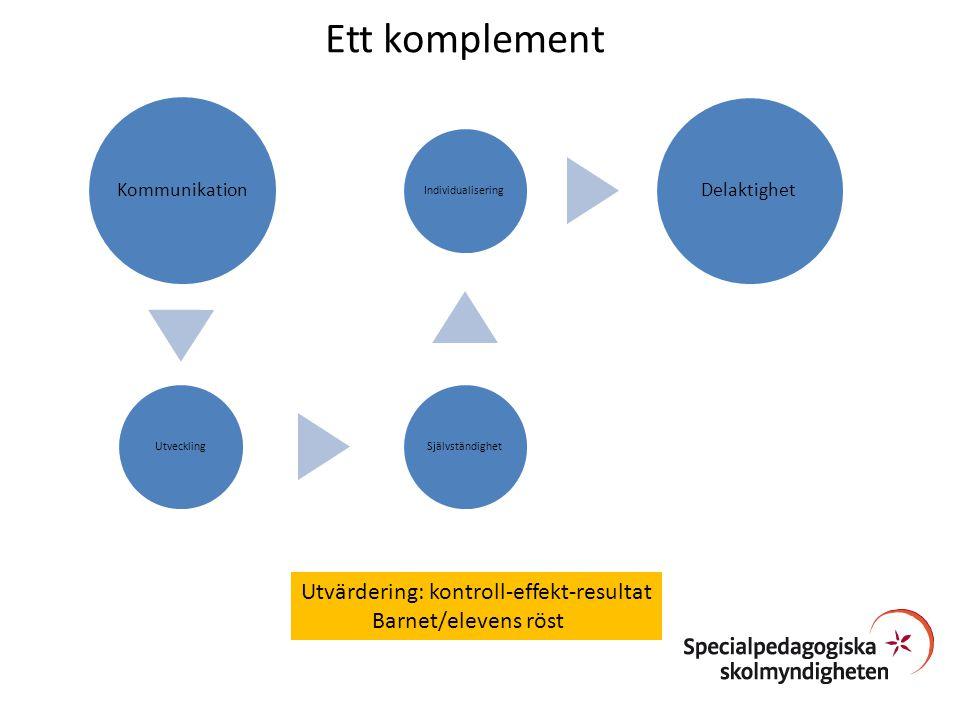 Ett komplement Kommunikation UtvecklingSjälvständighetIndividualisering Delaktighet Utvärdering: kontroll-effekt-resultat Barnet/elevens röst