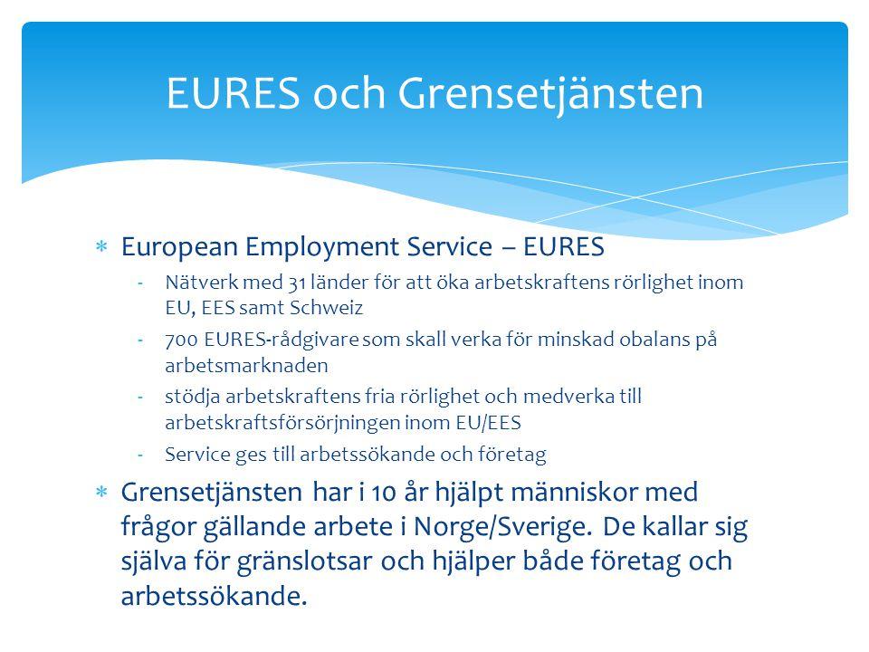  European Employment Service – EURES -Nätverk med 31 länder för att öka arbetskraftens rörlighet inom EU, EES samt Schweiz -700 EURES-rådgivare som s