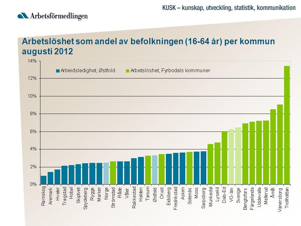 Arbetslöshet som andel av befolkningen (16-64 år) per kommun augusti 2012