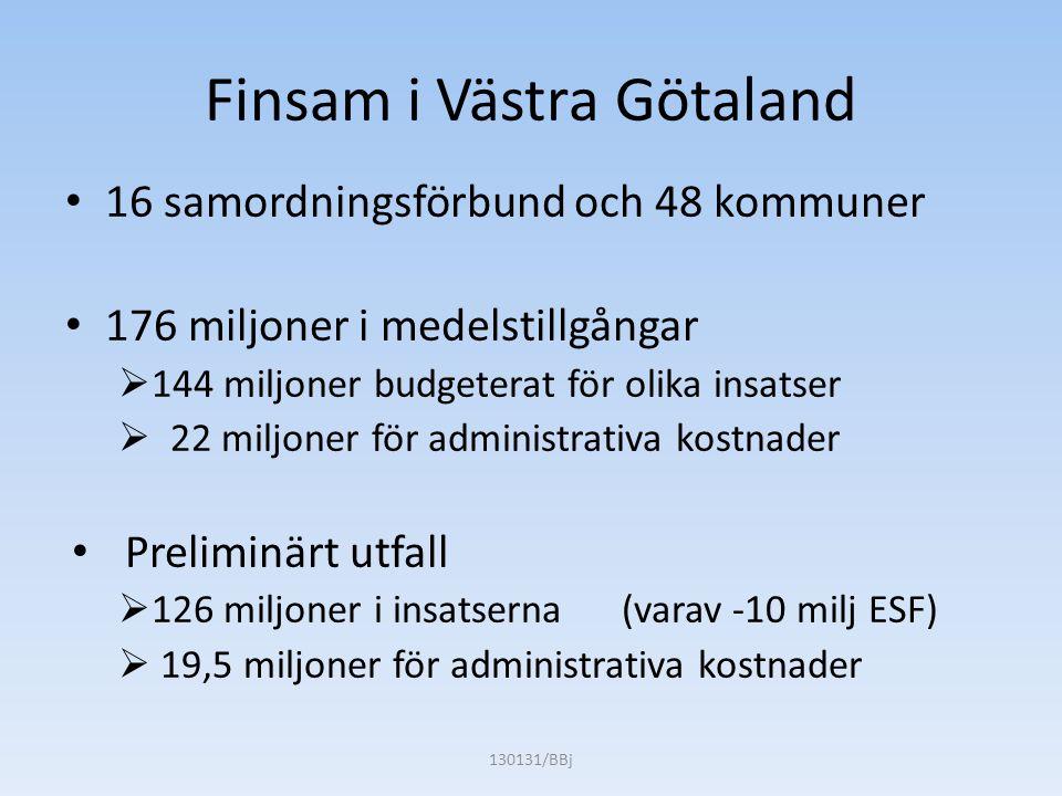 Finsam i Västra Götaland • 16 samordningsförbund och 48 kommuner • 176 miljoner i medelstillgångar  144 miljoner budgeterat för olika insatser  22 miljoner för administrativa kostnader • Preliminärt utfall  126 miljoner i insatserna (varav -10 milj ESF)  19,5 miljoner för administrativa kostnader 130131/BBj