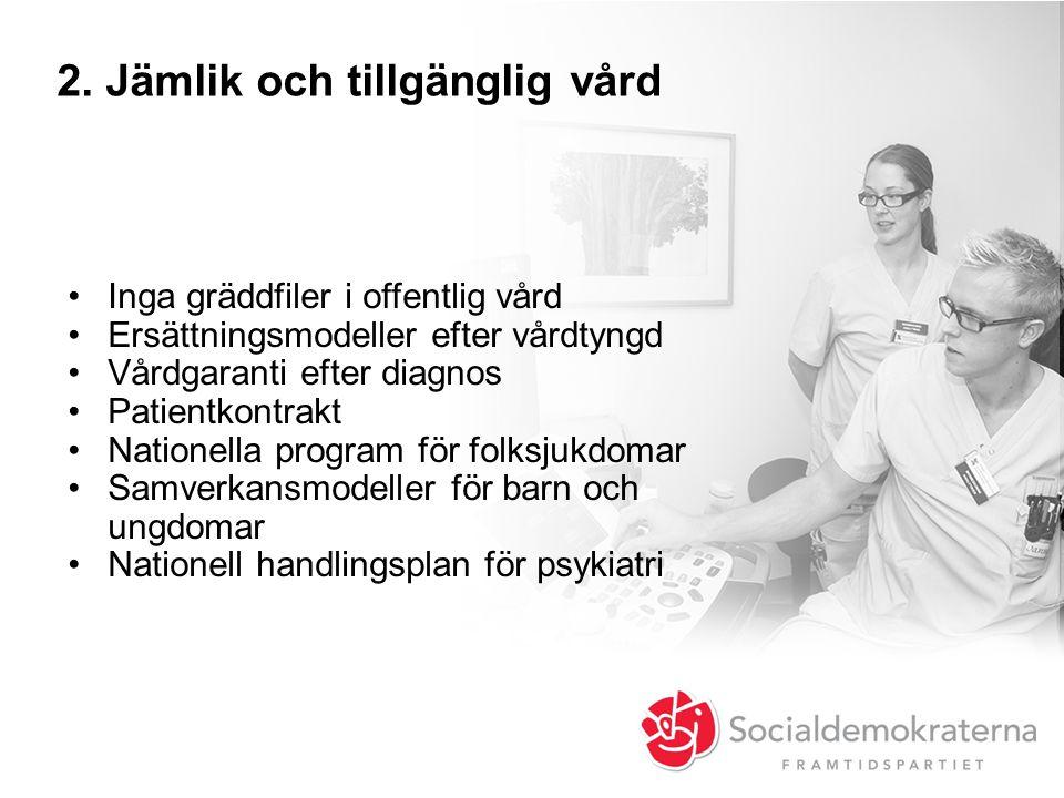 2. Jämlik och tillgänglig vård •Inga gräddfiler i offentlig vård •Ersättningsmodeller efter vårdtyngd •Vårdgaranti efter diagnos •Patientkontrakt •Nat