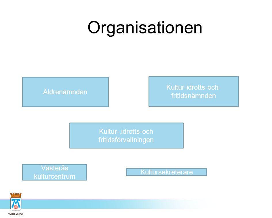 Organisationen Äldrenämnden Kultur-idrotts-och- fritidsnämnden Kultur-,idrotts-och fritidsförvaltningen Västerås kulturcentrum Kultursekreterare